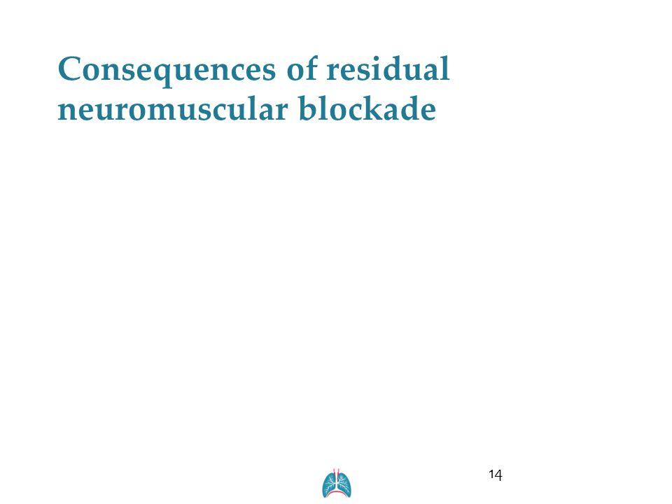 Consequences of residual neuromuscular blockade