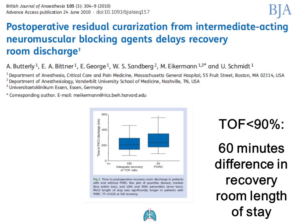 60 minutes difference in recovery room length of stay