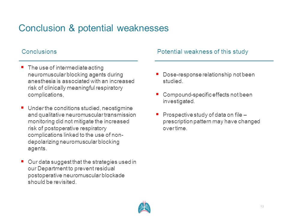 Conclusion & potential weaknesses