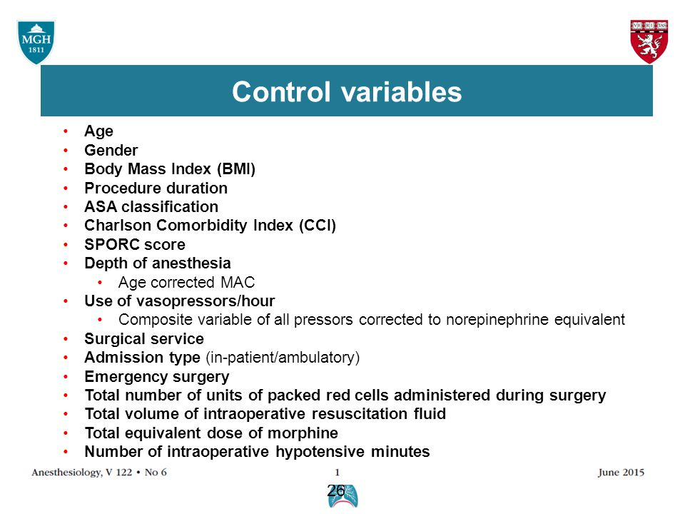 Control variables Age Gender Body Mass Index (BMI) Procedure duration