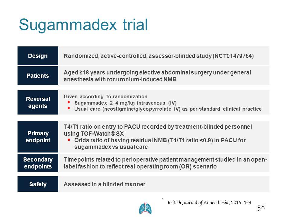 Sugammadex trial Design