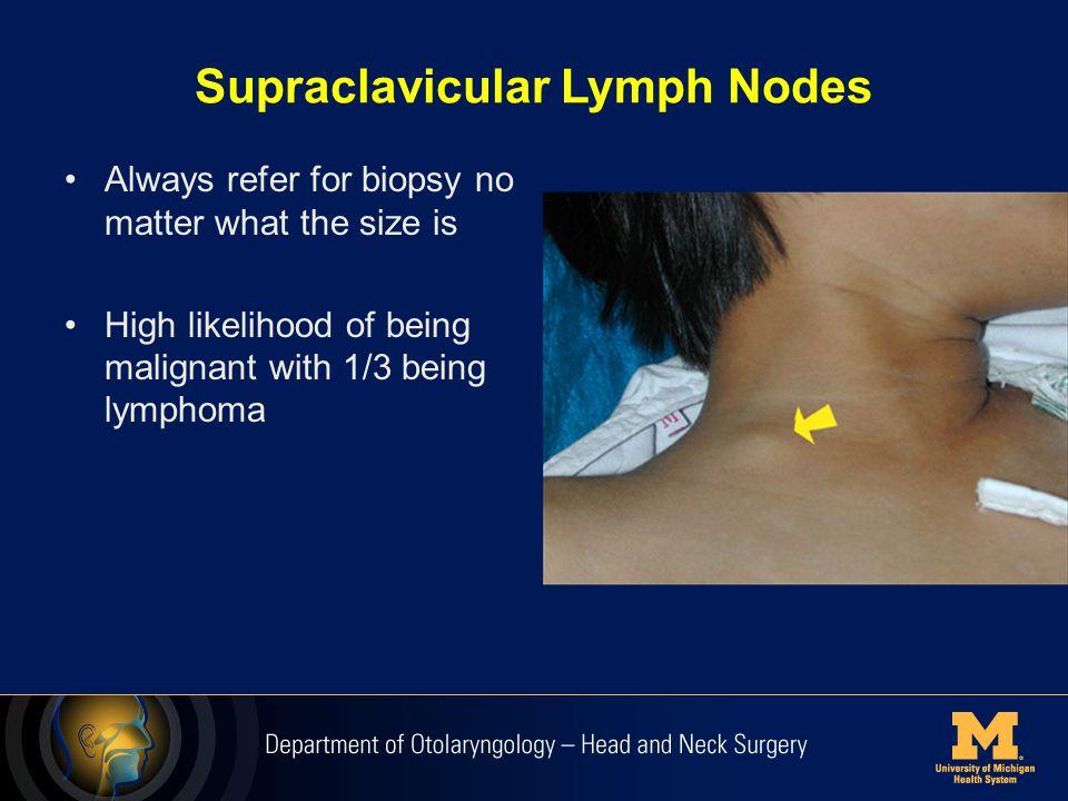 Supraclavicular Lymph Nodes