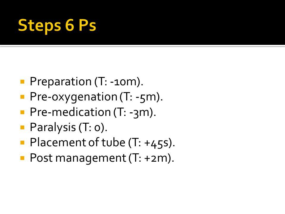 Steps 6 Ps Preparation (T: -10m). Pre-oxygenation (T: -5m).