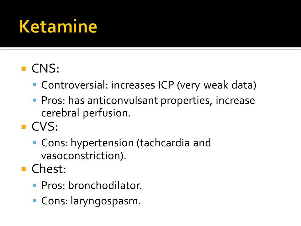 Ketamine CNS: CVS: Chest: