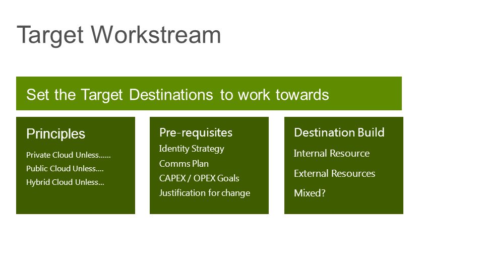 Target Workstream Set the Target Destinations to work towards