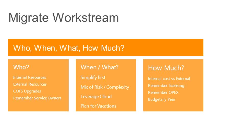 Migrate Workstream Who, When, What, How Much How Much Who