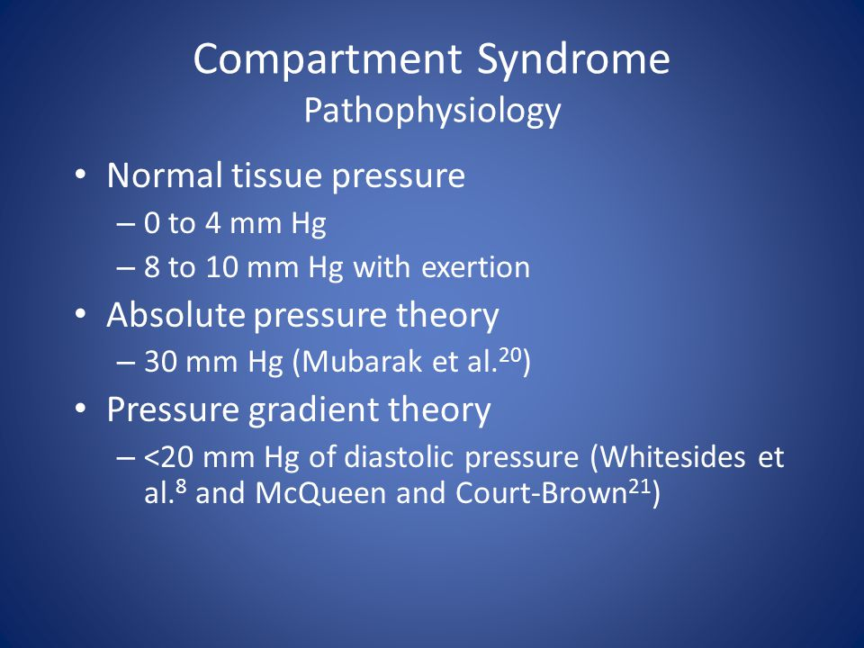 Compartment Syndrome Pathophysiology
