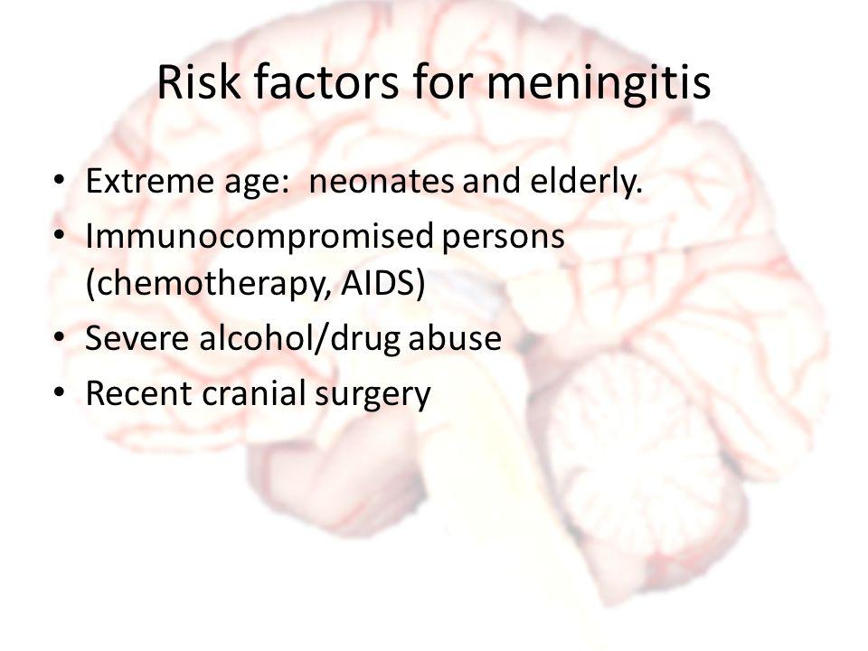 Risk factors for meningitis