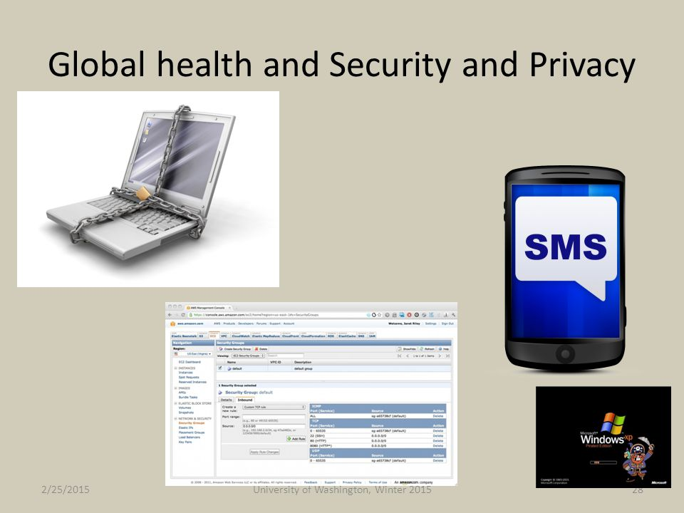 Global health and Security and Privacy