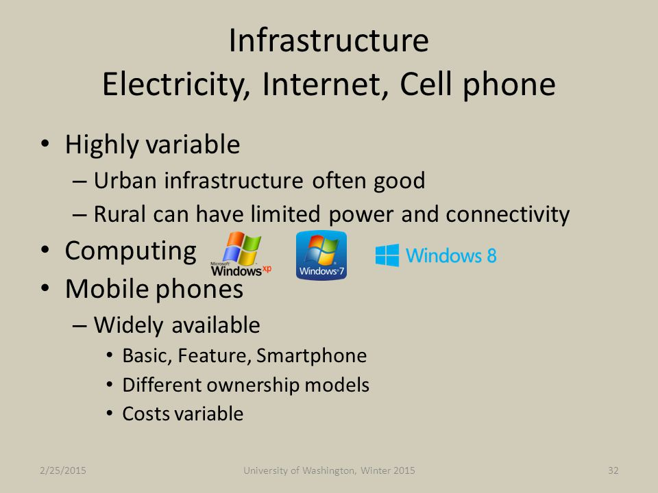 Infrastructure Electricity, Internet, Cell phone