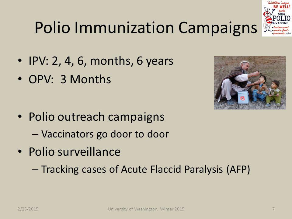 Polio Immunization Campaigns
