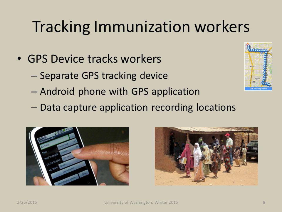 Tracking Immunization workers