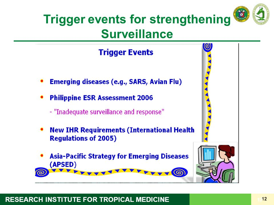Trigger events for strengthening Surveillance