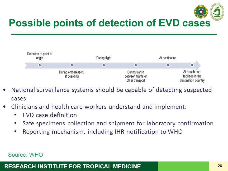 Possible points of detection of EVD cases