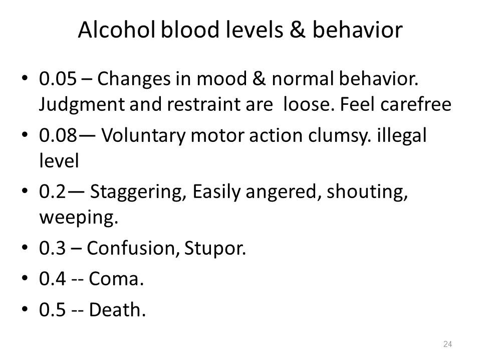 Alcohol blood levels & behavior