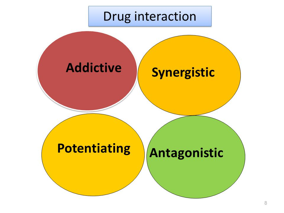 Drug interaction Addictive Synergistic Potentiating Antagonistic