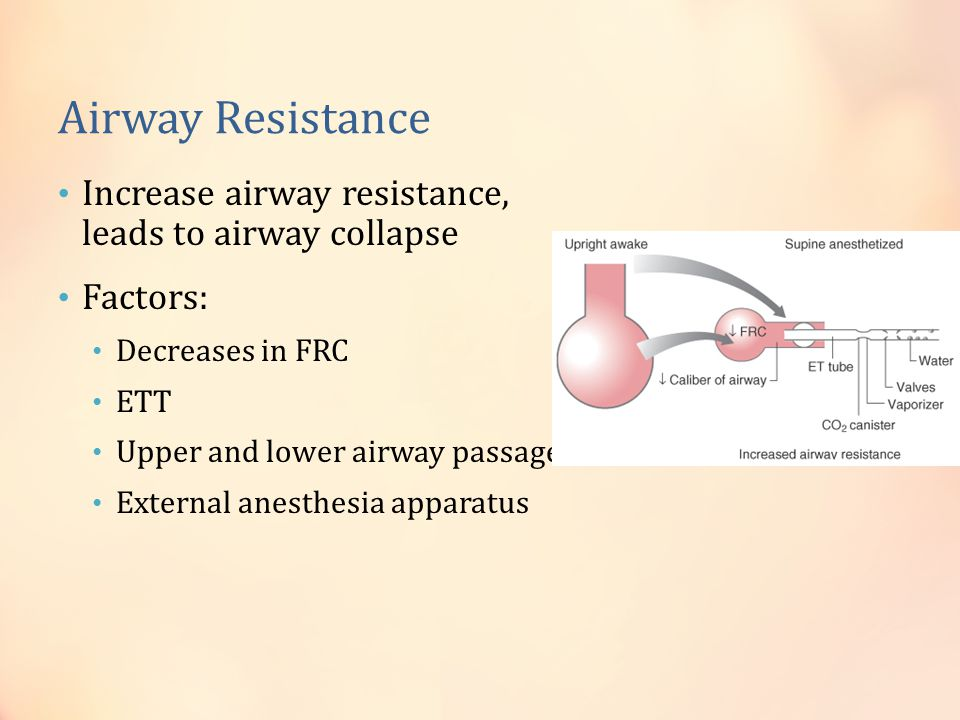 Airway Resistance Increase airway resistance, leads to airway collapse