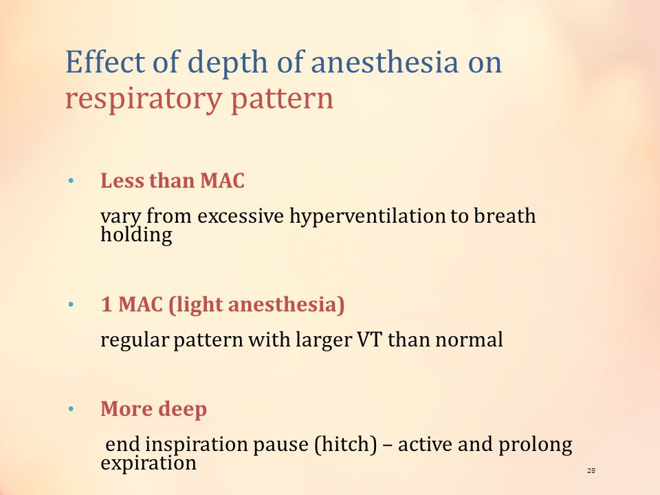 Effect of depth of anesthesia on respiratory pattern