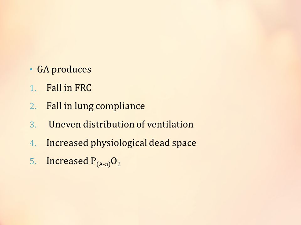 GA produces Fall in FRC. Fall in lung compliance. Uneven distribution of ventilation. Increased physiological dead space.