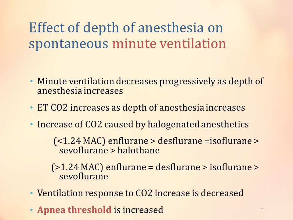 Effect of depth of anesthesia on spontaneous minute ventilation