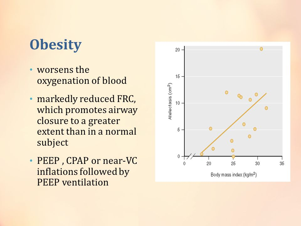 Obesity worsens the oxygenation of blood
