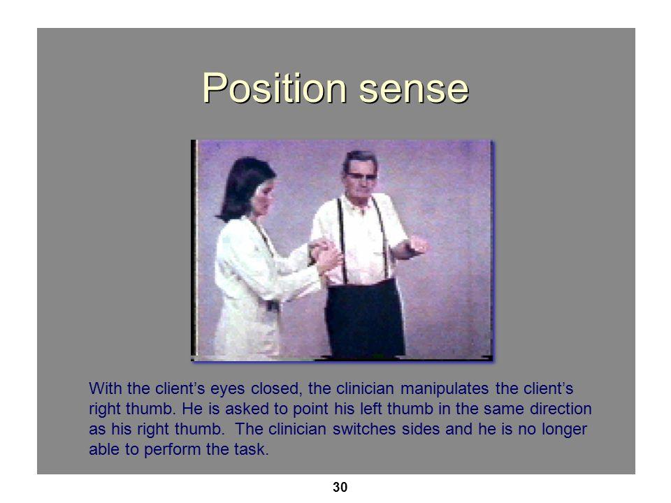 Position sense