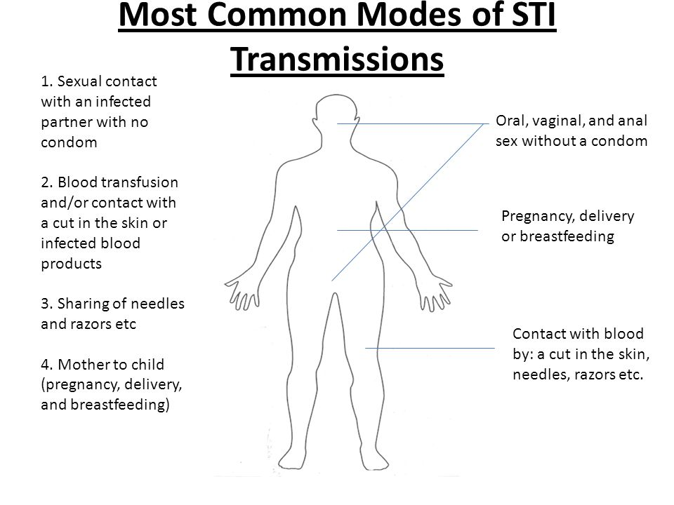 Most Common Modes of STI Transmissions