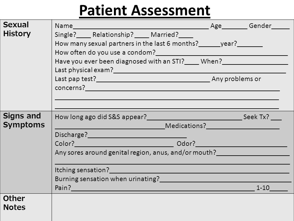 Patient Assessment Sexual History