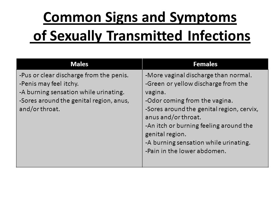 Common Signs and Symptoms of Sexually Transmitted Infections