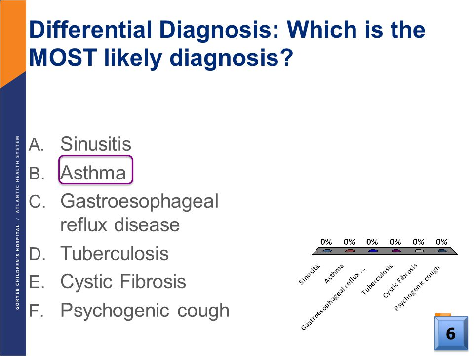 Differential Diagnosis: Which is the MOST likely diagnosis
