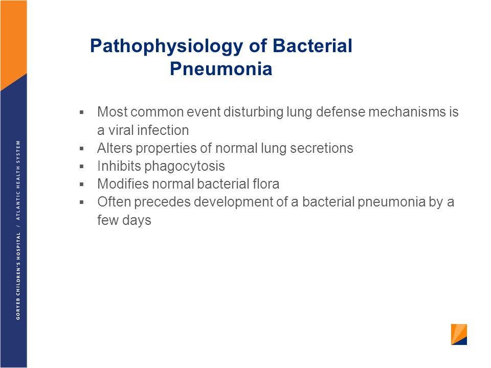 Pathophysiology of Bacterial Pneumonia
