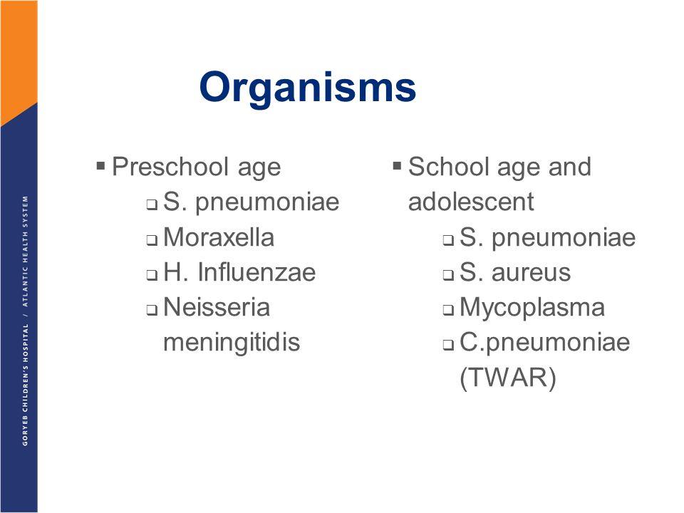 Organisms Preschool age S. pneumoniae Moraxella H. Influenzae
