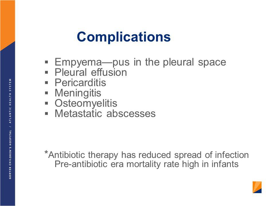 Complications Empyema—pus in the pleural space Pleural effusion