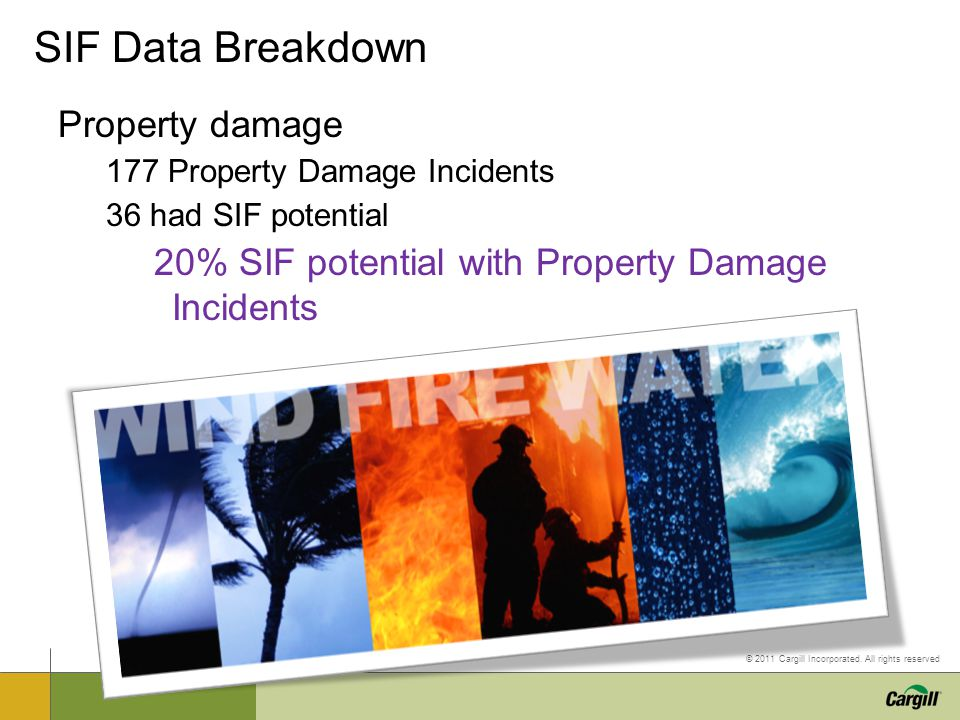 SIF Data Breakdown Property damage