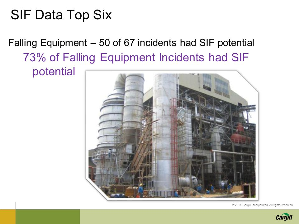 SIF Data Top Six 73% of Falling Equipment Incidents had SIF potential