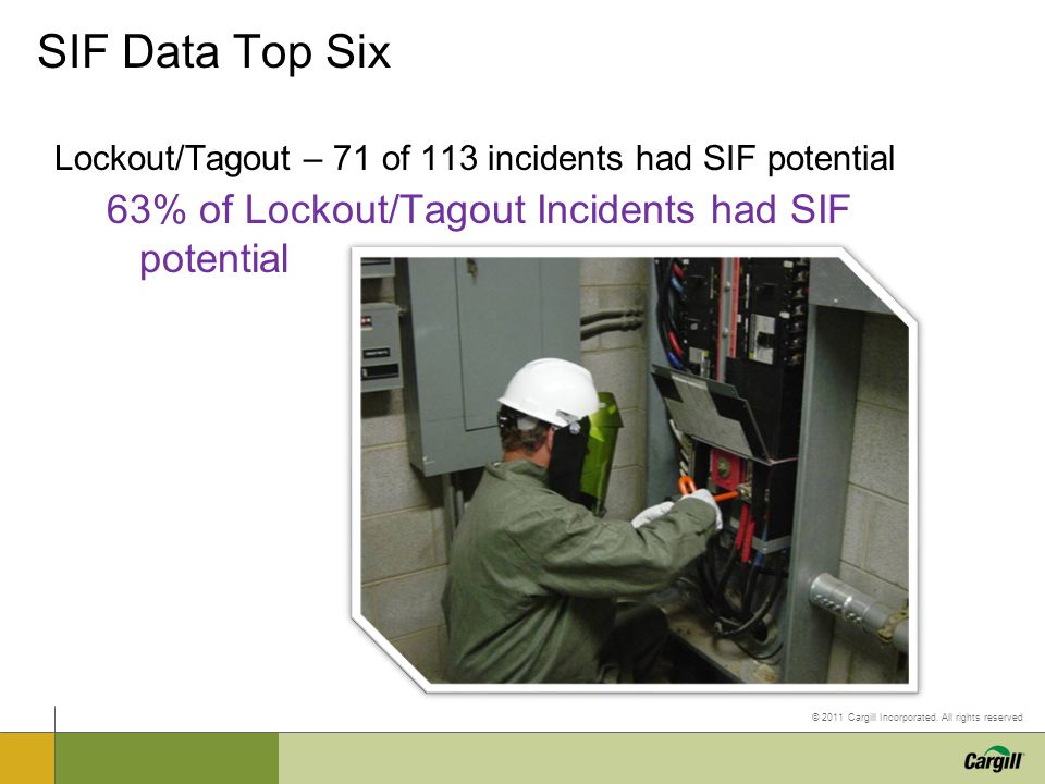SIF Data Top Six 63% of Lockout/Tagout Incidents had SIF potential