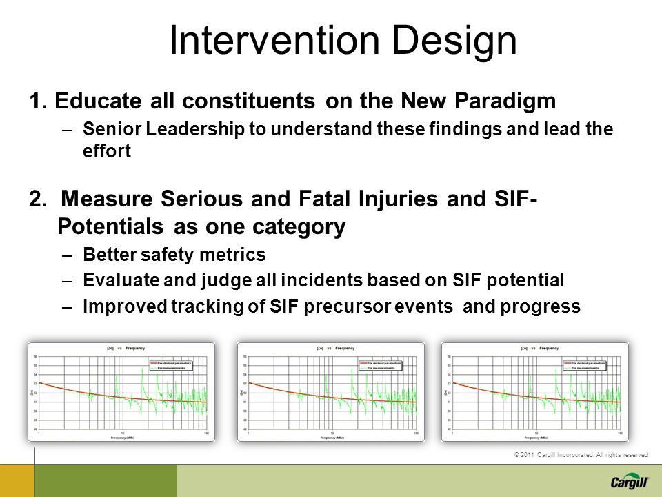 Intervention Design 1. Educate all constituents on the New Paradigm