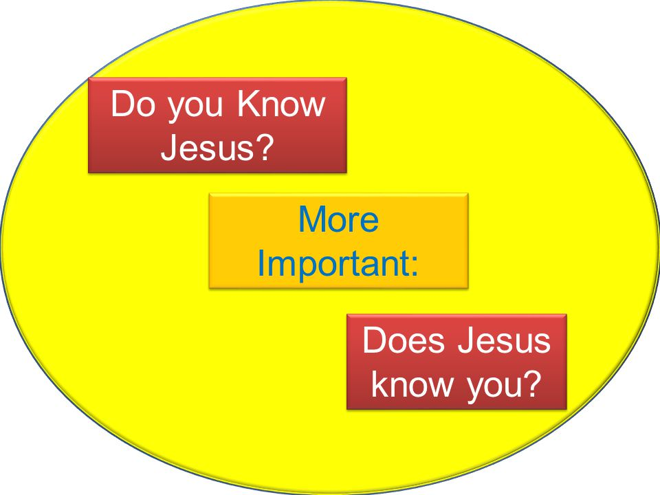 Do you Know Jesus More Important: Does Jesus know you