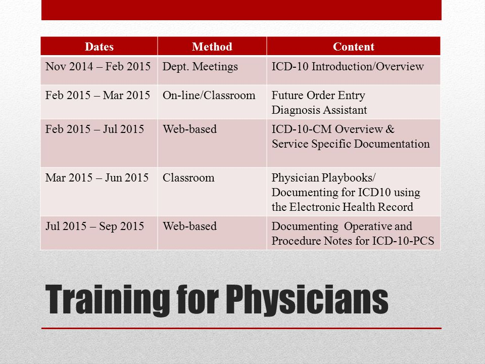 Training for Physicians