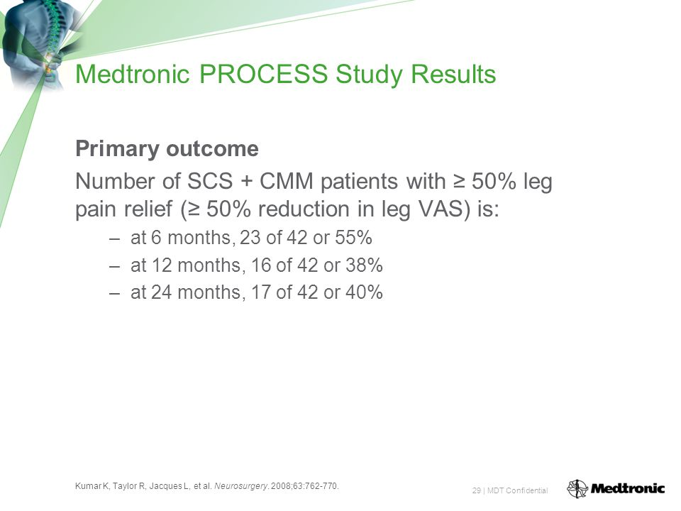 Medtronic PROCESS Study Results