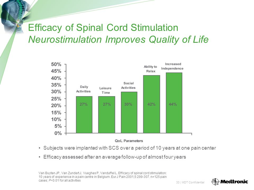 Efficacy of Spinal Cord Stimulation Neurostimulation Improves Quality of Life