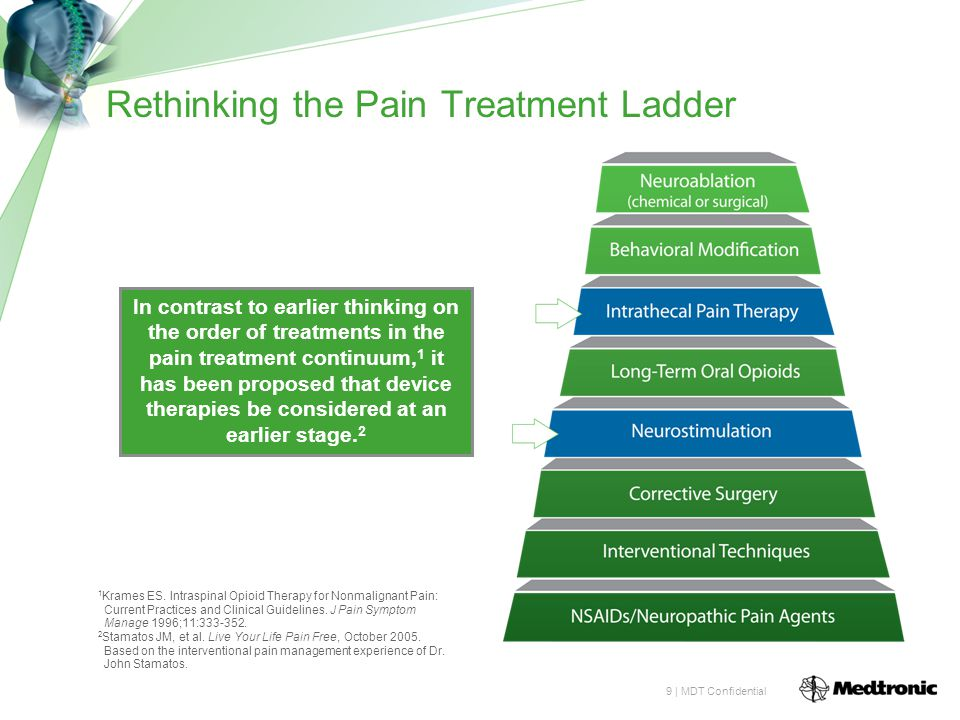 Rethinking the Pain Treatment Ladder