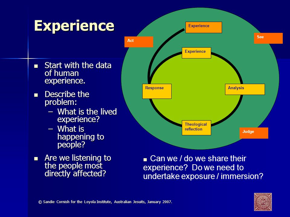Experience Experience. See. Judge. Act. Theological reflection. Response. Analysis. Start with the data of human experience.