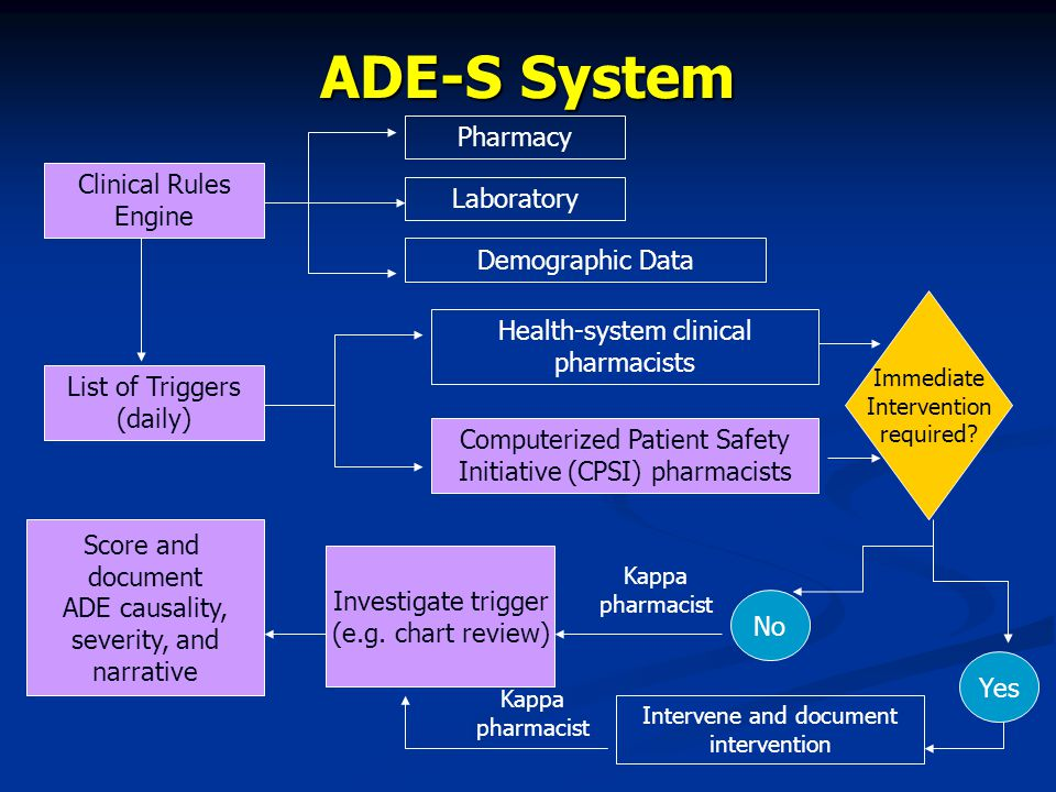 ADE-S System Pharmacy Clinical Rules Engine Laboratory