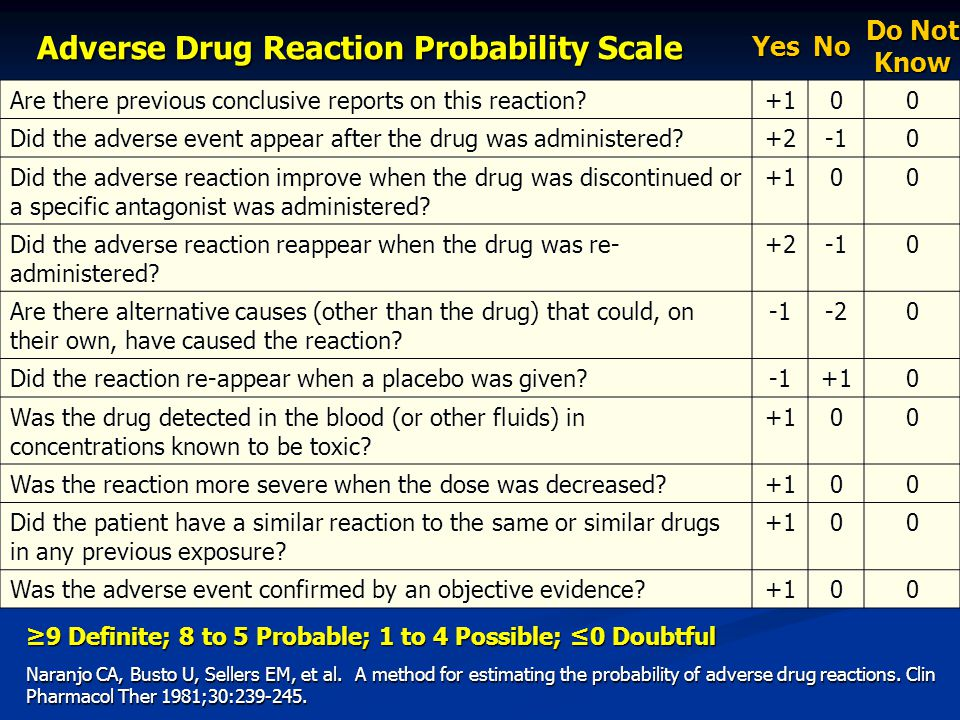 Adverse Drug Reaction Probability Scale