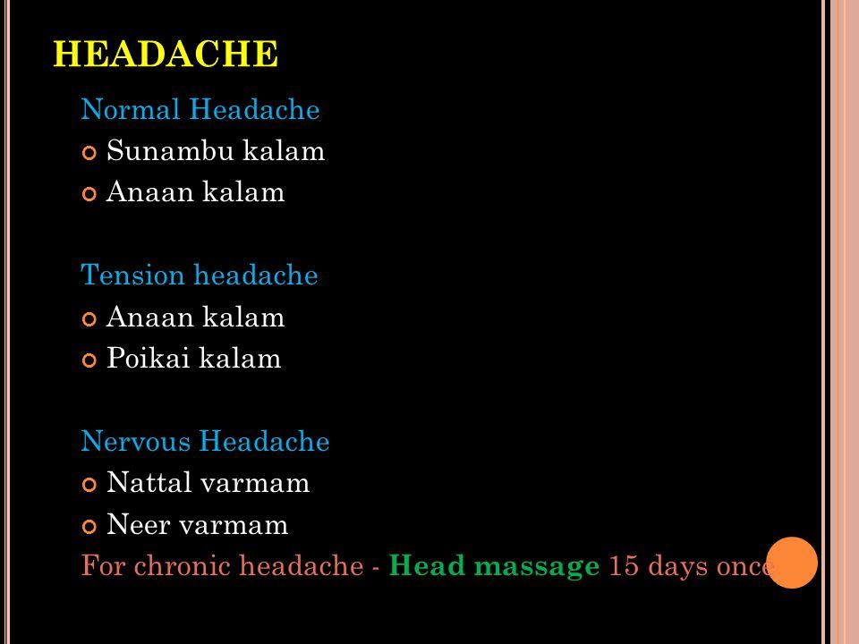 HEADACHE Normal Headache Sunambu kalam Anaan kalam Tension headache