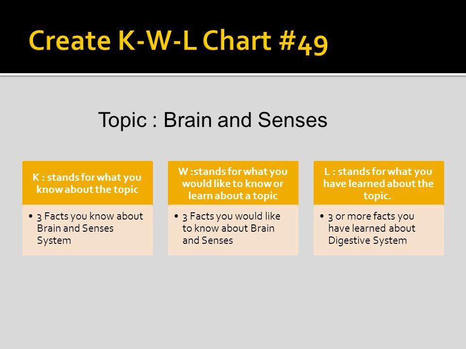 Create K-W-L Chart #49 Topic : Brain and Senses
