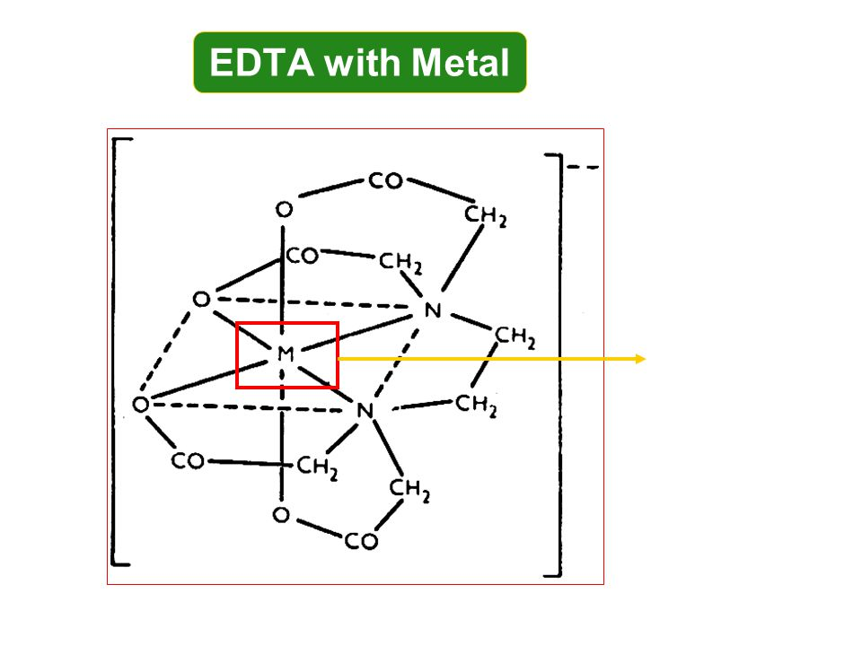 EDTA with Metal Ca, Fe, etc
