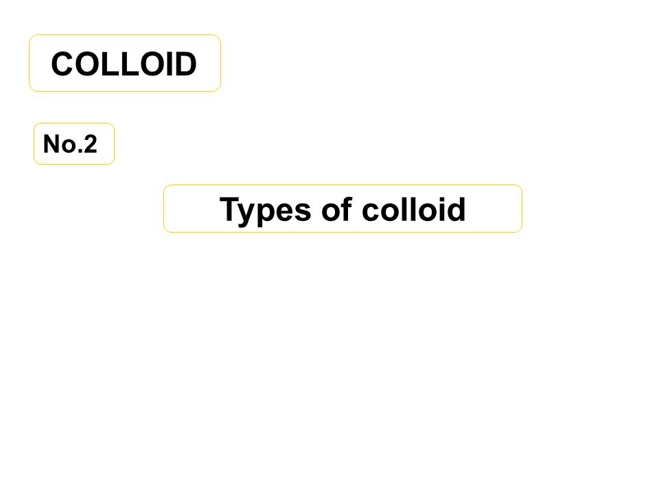 COLLOID Types of colloid