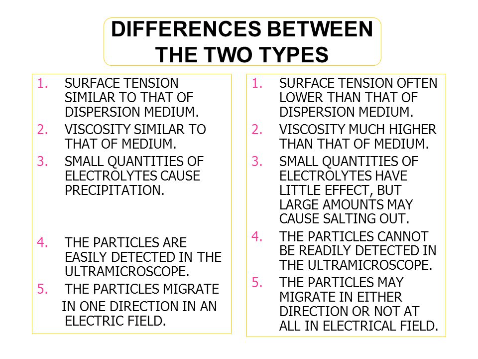 DIFFERENCES BETWEEN THE TWO TYPES